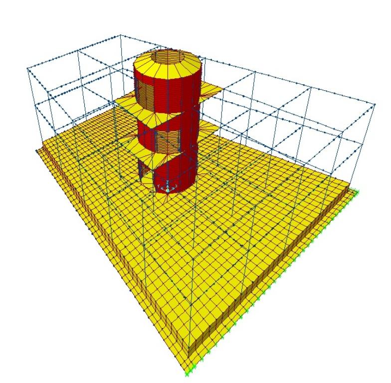 modello progetto